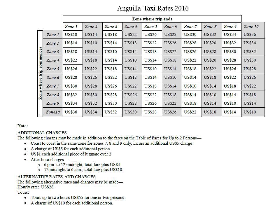 Anguilla taxi service 2016