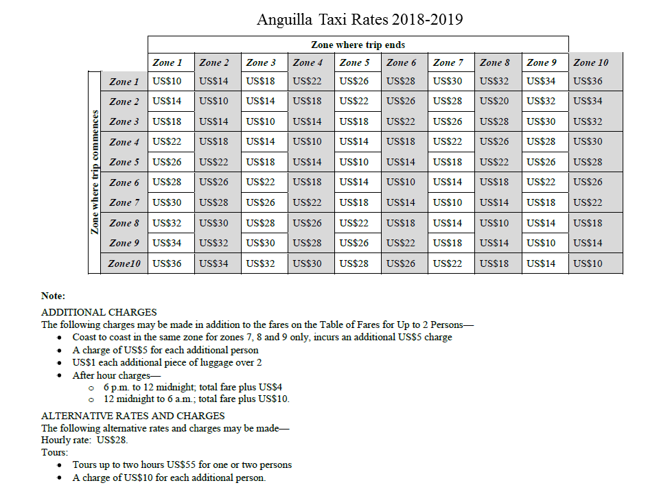 Anguilla taxi service 2018/2019